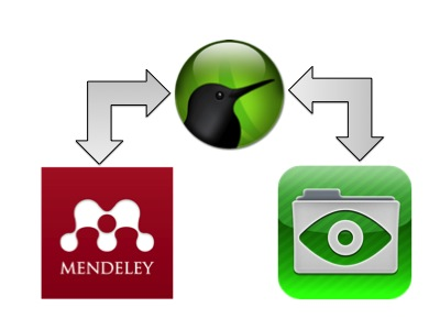 how to add mendeley to word mac