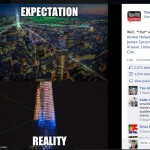 Expectation Theory - The Shard